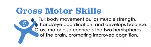 foundations gross motor text.png