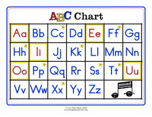 ABC Chart Color.jpg