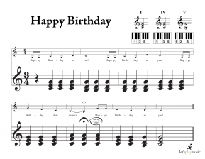 Happy Birthday WITH chords.png